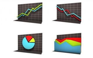 graphs2-2