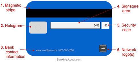 тестирование платежных систем